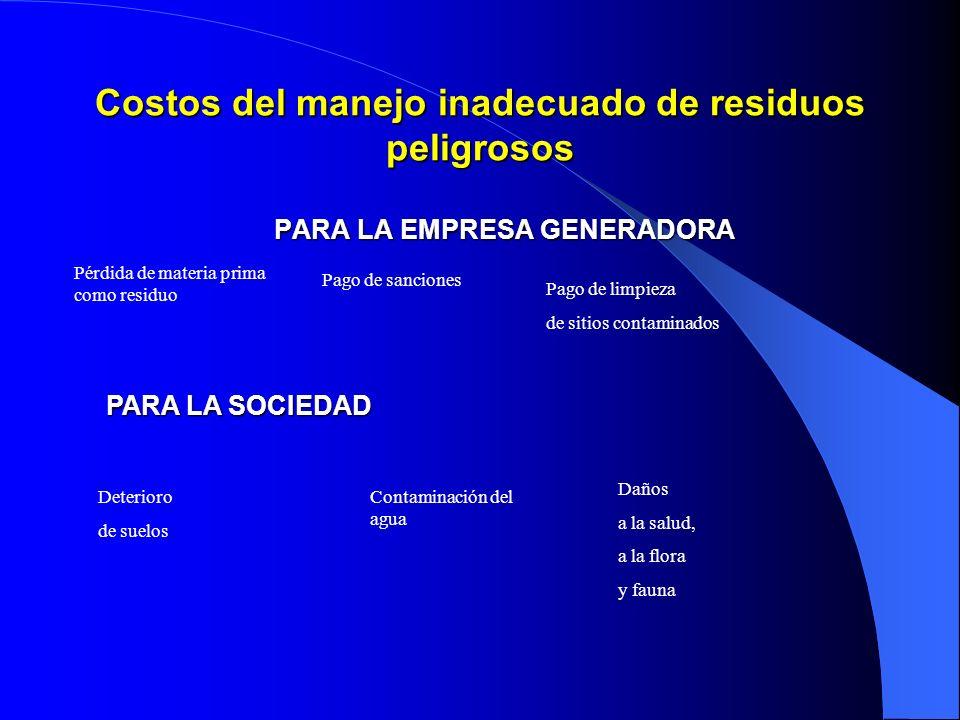 Costos del manejo inadecuado de residuos peligrosos PARA LA EMPRESA GENERADORA Pago de sanciones Pago de limpieza de sitios contaminados PARA LA SOCIE