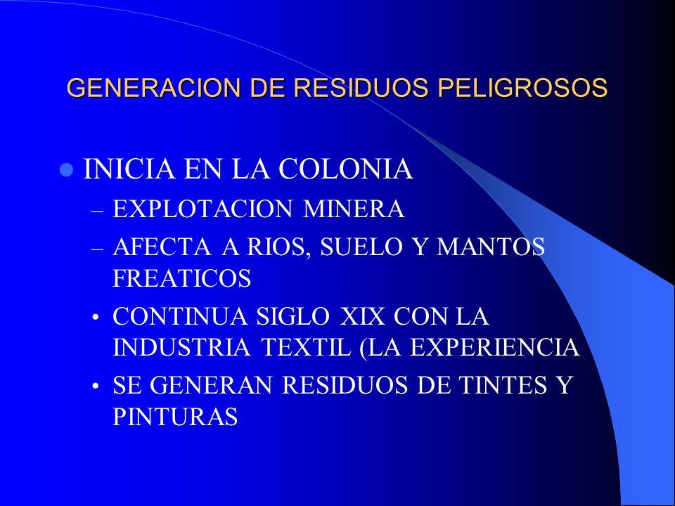 GENERACION DE RESIDUOS PELIGROSOS INICIA EN LA COLONIA – EXPLOTACION MINERA – AFECTA A RIOS, SUELO Y MANTOS FREATICOS CONTINUA SIGLO XIX CON LA INDUST