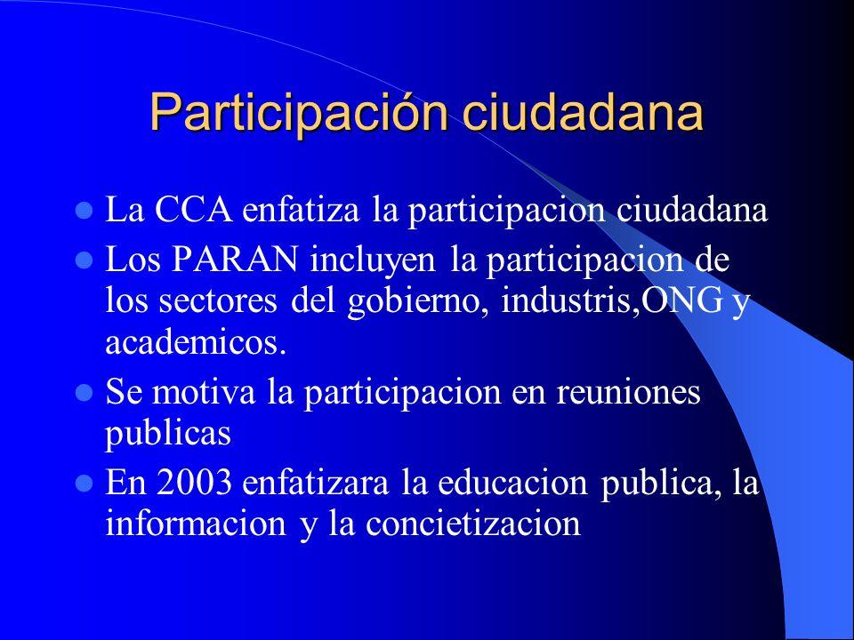 Participación ciudadana La CCA enfatiza la participacion ciudadana Los PARAN incluyen la participacion de los sectores del gobierno, industris,ONG y a