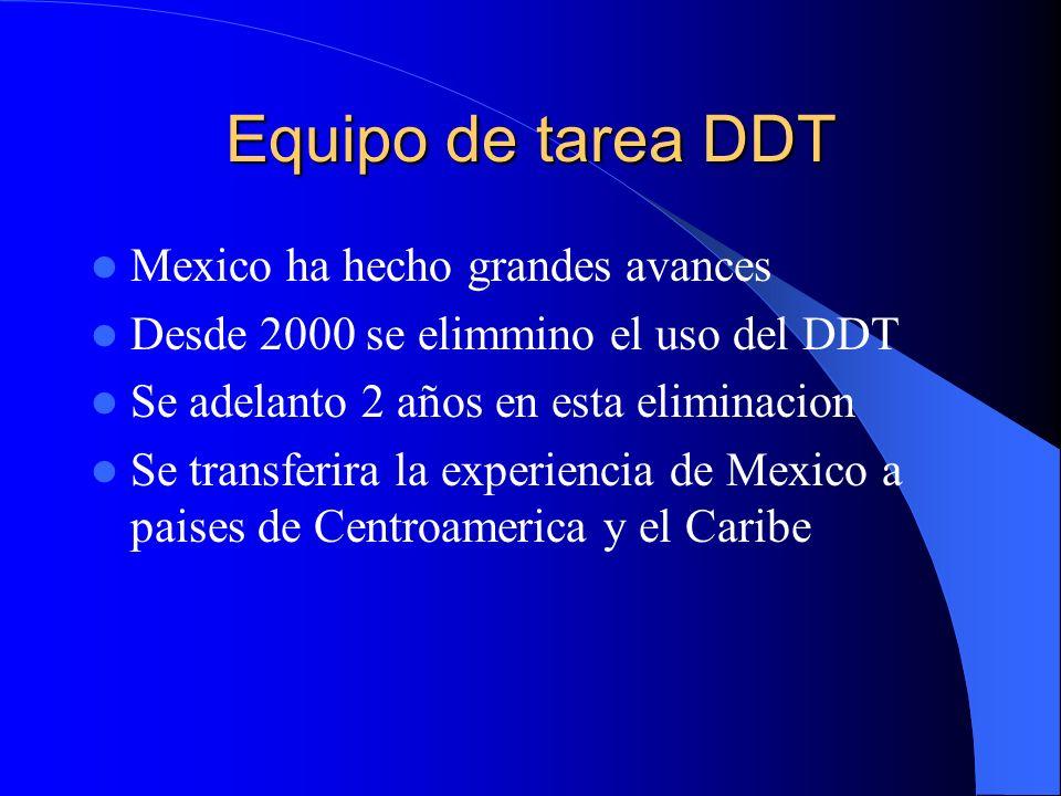 Equipo de tarea DDT Mexico ha hecho grandes avances Desde 2000 se elimmino el uso del DDT Se adelanto 2 años en esta eliminacion Se transferira la exp
