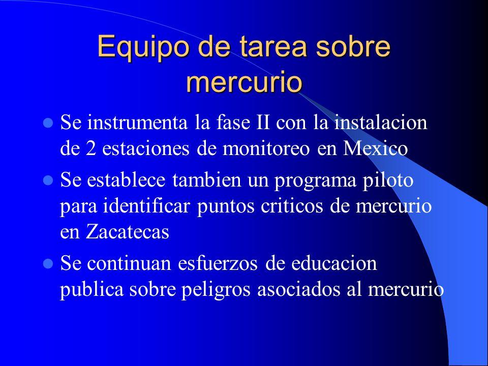 Equipo de tarea sobre mercurio Se instrumenta la fase II con la instalacion de 2 estaciones de monitoreo en Mexico Se establece tambien un programa pi