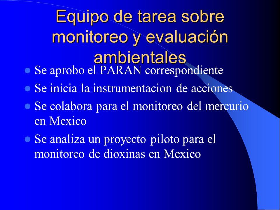 Equipo de tarea sobre monitoreo y evaluación ambientales Se aprobo el PARAN correspondiente Se inicia la instrumentacion de acciones Se colabora para