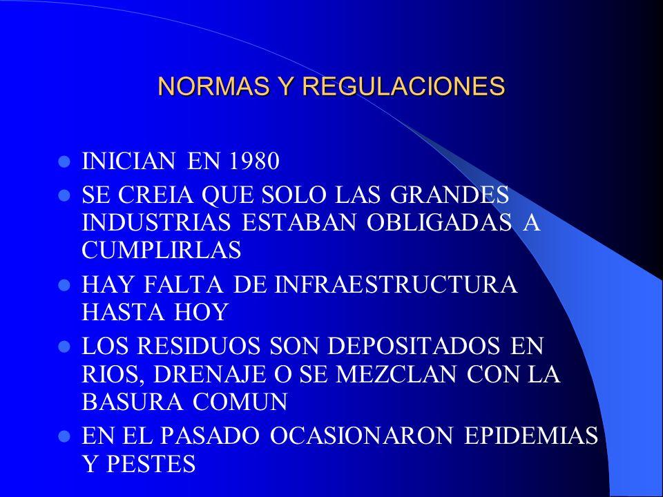 NORMAS Y REGULACIONES INICIAN EN 1980 SE CREIA QUE SOLO LAS GRANDES INDUSTRIAS ESTABAN OBLIGADAS A CUMPLIRLAS HAY FALTA DE INFRAESTRUCTURA HASTA HOY L