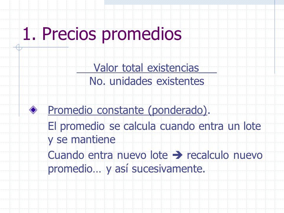 1.Precios promedios Promedio periódico.