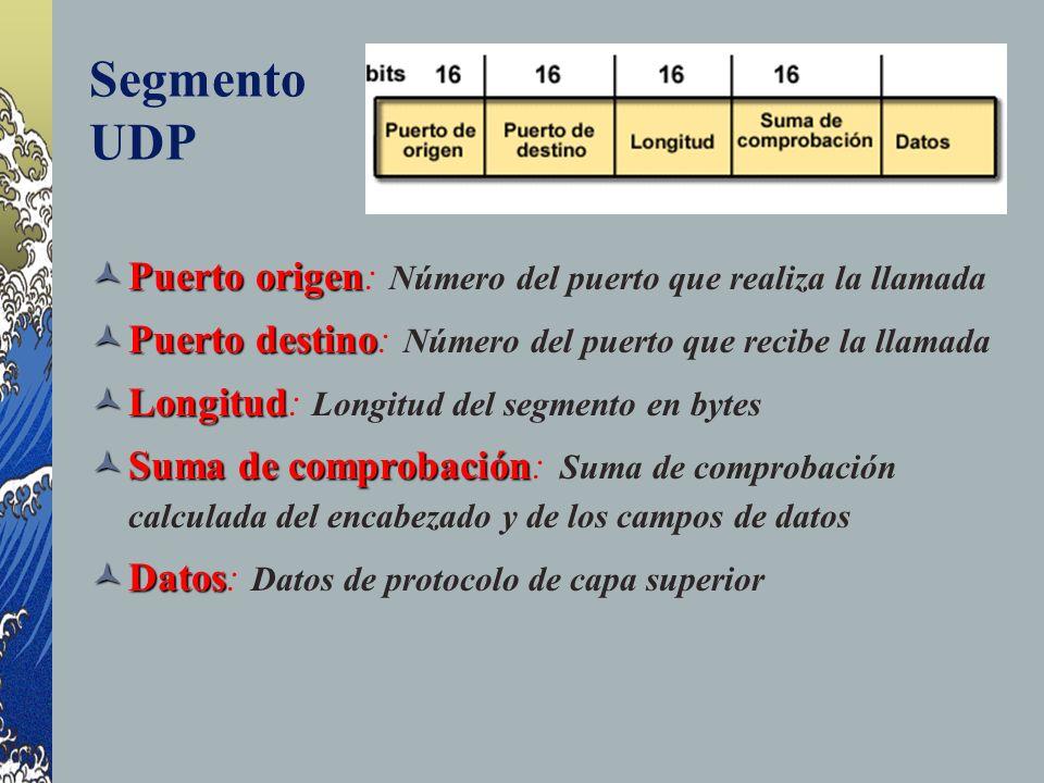 Segmento UDP Puerto origen Puerto origen: Número del puerto que realiza la llamada Puerto destino Puerto destino: Número del puerto que recibe la llam