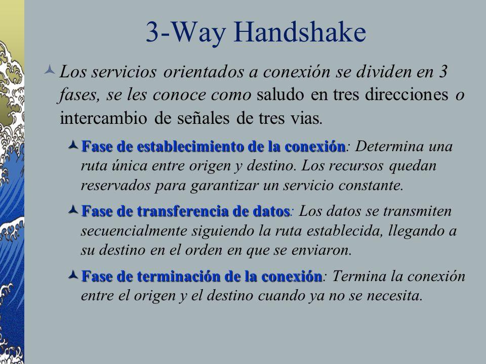 3-Way Handshake Los servicios orientados a conexión se dividen en 3 fases, se les conoce como saludo en tres direcciones o intercambio de señales de t