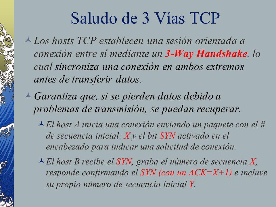 Saludo de 3 Vías TCP Los hosts TCP establecen una sesión orientada a conexión entre sí mediante un 3-Way Handshake, lo cual sincroniza una conexión en