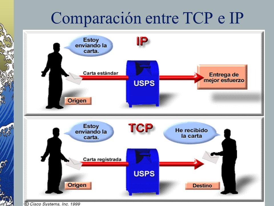 Comparación entre TCP e IP Partimos de una premisa, TCP/IP es una combinación de dos protocolos individuales: TCP e IP. IP es un protocolo de la Capa