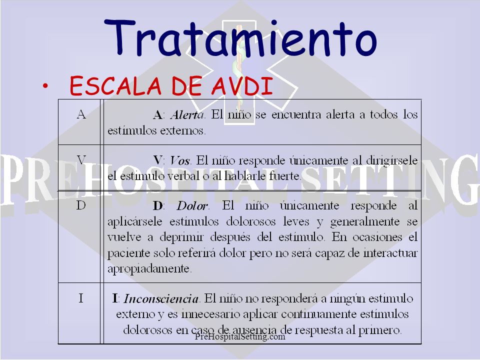 PreHospitalSetting.com Tratamiento ESCALA DE AVDI