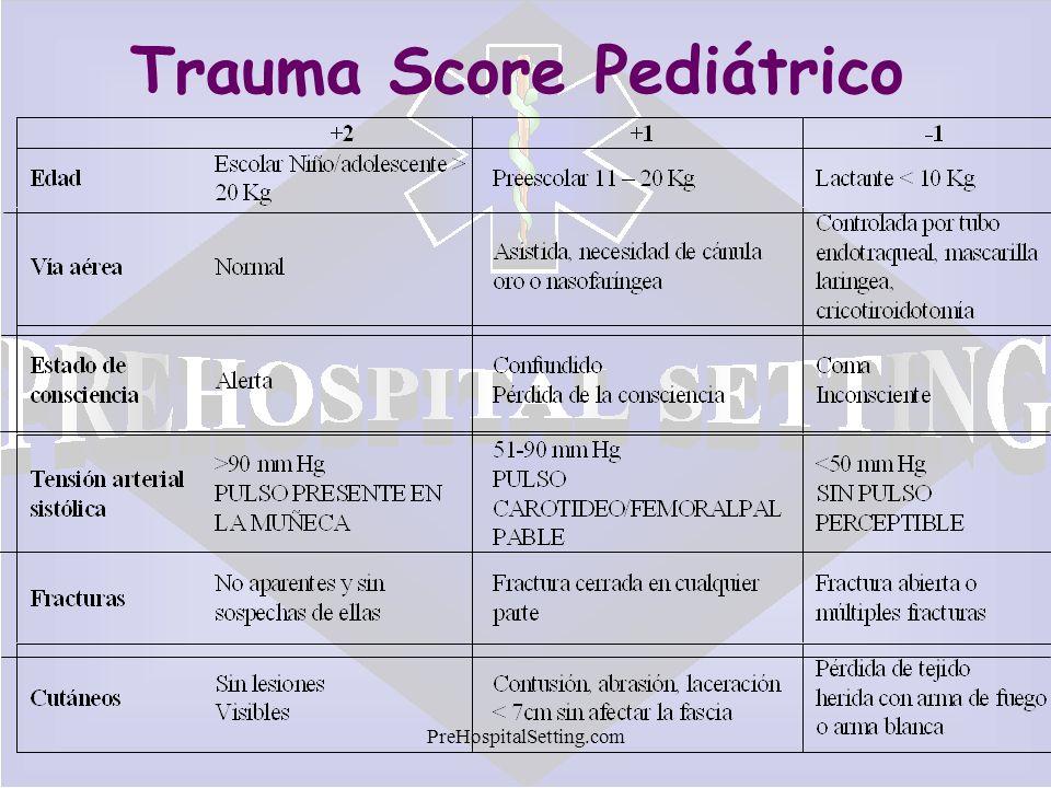 PreHospitalSetting.com Trauma Score Pediátrico