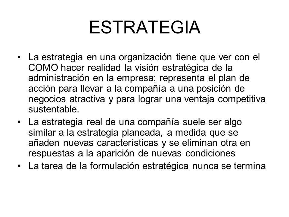 ESTRATEGIA La estrategia en una organización tiene que ver con el COMO hacer realidad la visión estratégica de la administración en la empresa; repres