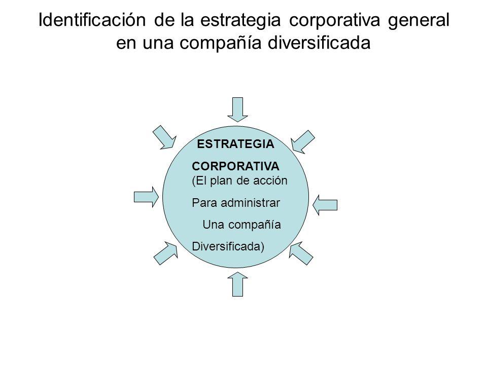 Identificación de la estrategia corporativa general en una compañía diversificada ESTRATEGIA CORPORATIVA (El plan de acción Para administrar Una compa