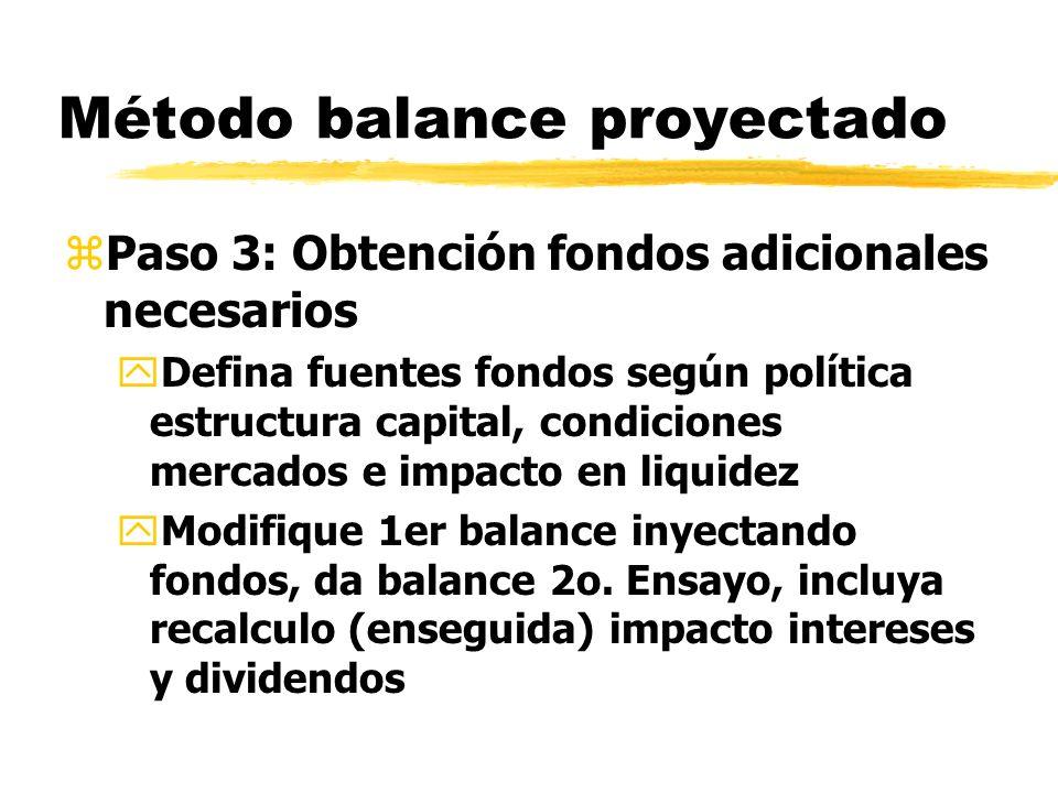 Método balance proyectado zPaso 3: Obtención fondos adicionales necesarios yDefina fuentes fondos según política estructura capital, condiciones merca
