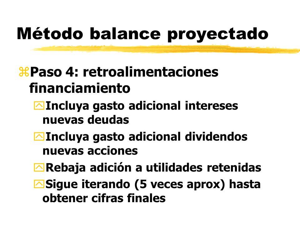 Método balance proyectado zPaso 4: retroalimentaciones financiamiento yIncluya gasto adicional intereses nuevas deudas yIncluya gasto adicional divide