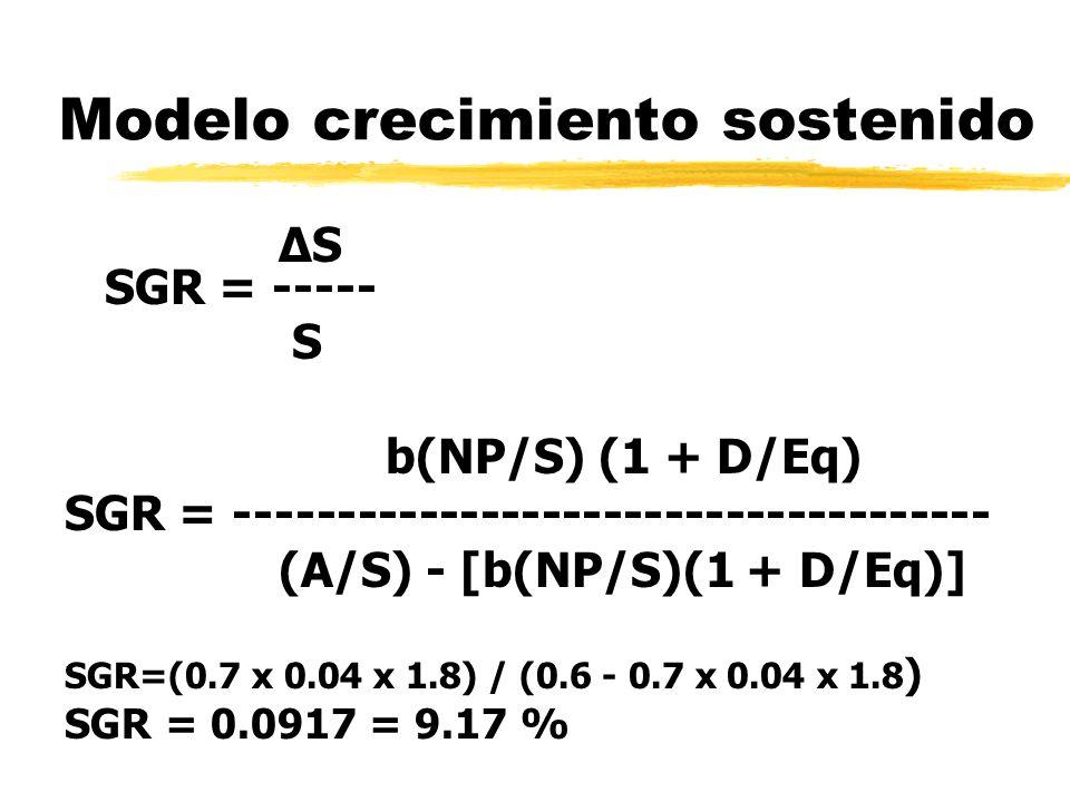 Modelo crecimiento sostenido ΔS SGR = ----- S b(NP/S) (1 + D/Eq) SGR = ------------------------------------- (A/S) - [b(NP/S)(1 + D/Eq)] SGR=(0.7 x 0.