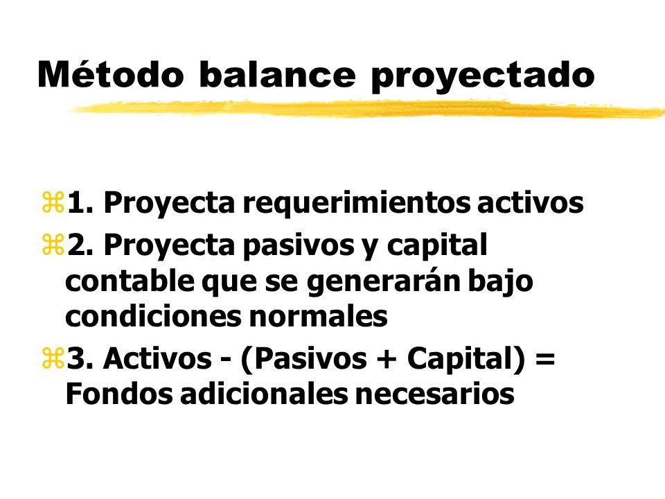 Método balance proyectado z1. Proyecta requerimientos activos z2. Proyecta pasivos y capital contable que se generarán bajo condiciones normales z3. A