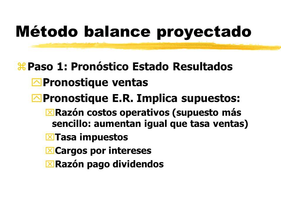 zPaso 1: Pronóstico Estado Resultados yPronostique ventas yPronostique E.R. Implica supuestos: xRazón costos operativos (supuesto más sencillo: aument