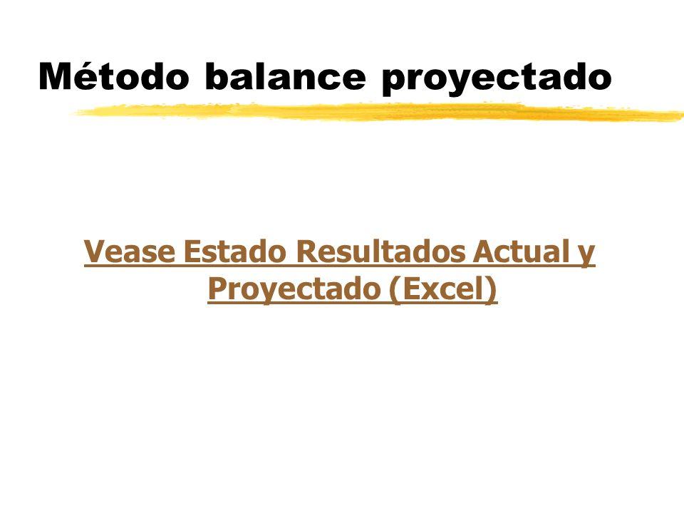 Vease Estado Resultados Actual y Proyectado (Excel)