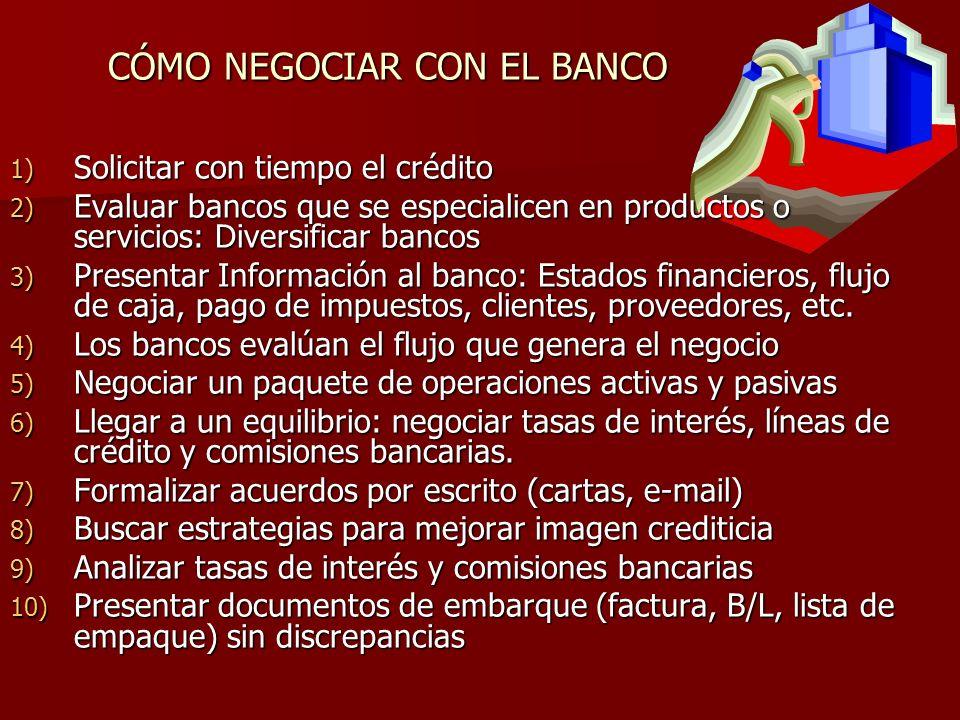 COMO FINANCIAR UNA EXPORTACION AL MINIMO COSTO Expositor: Econ. Juan Ocampo Risco Escuela de Comercio Exterior y Aduanas de MONTESSORI