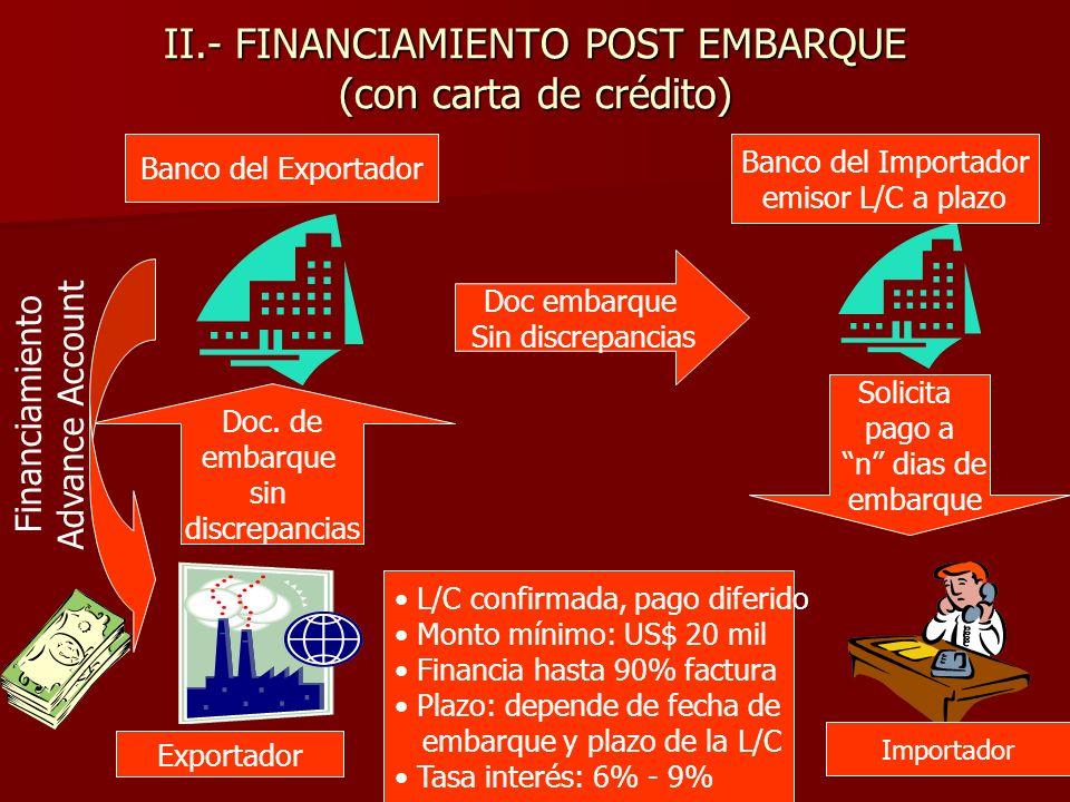 II.- FINANCIAMIENTO POST EMBARQUE (con carta de crédito) Exportador Banco del Exportador Banco del Importador emisor L/C a plazo Doc.