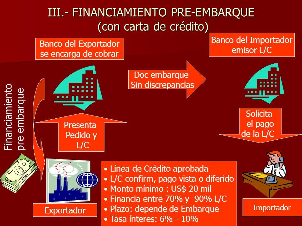 III.- FINANCIAMIENTO PRE-EMBARQUE (con carta de crédito) Exportador Banco del Exportador se encarga de cobrar Banco del Importador emisor L/C Importador Presenta Pedido y L/C Doc embarque Sin discrepancias Solicita el pago de la L/C Financiamiento pre embarque Línea de Crédito aprobada L/C confirm, pago vista o diferido Monto mínimo : US$ 20 mil Financia entre 70% y 90% L/C Plazo: depende de Embarque Tasa ínteres: 6% - 10%