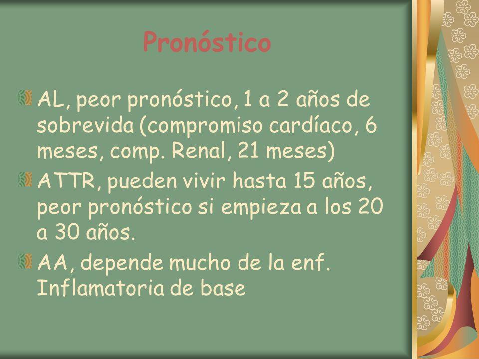 Pronóstico AL, peor pronóstico, 1 a 2 años de sobrevida (compromiso cardíaco, 6 meses, comp. Renal, 21 meses) ATTR, pueden vivir hasta 15 años, peor p