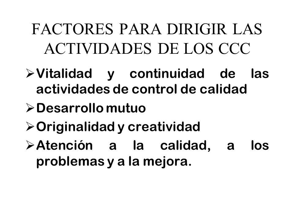 FACTORES PARA DIRIGIR LAS ACTIVIDADES DE LOS CCC Autodesarrollo Servicio voluntario Actividades de grupo Participación de todos los empleados Utilizac