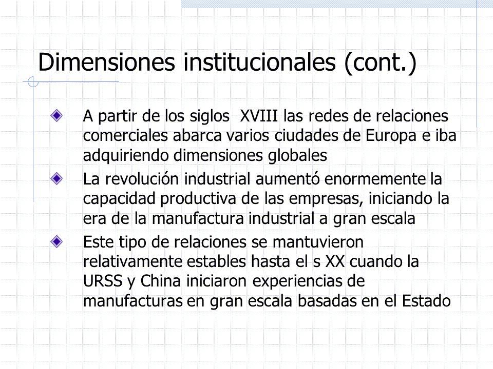 Dimensiones institucionales (cont.) A partir de los siglos XVIII las redes de relaciones comerciales abarca varios ciudades de Europa e iba adquiriend