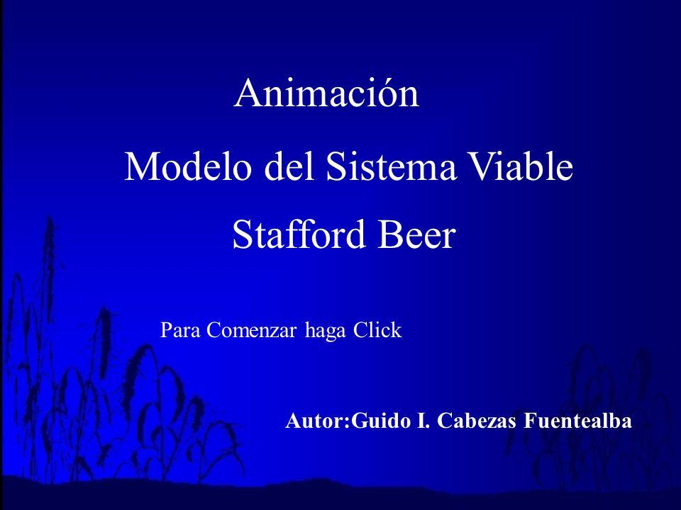 Animación Para Comenzar haga Click Modelo del Sistema Viable Stafford Beer Autor:Guido I.