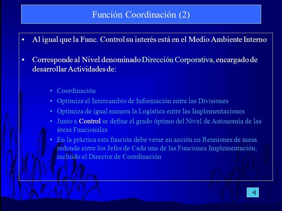 Función Control (3) Focaliza su Interés en el Medio Ambiente Interno Actúa sobre Situaciones Actuales Procura el Equilibrio de las Areas Funcionales,