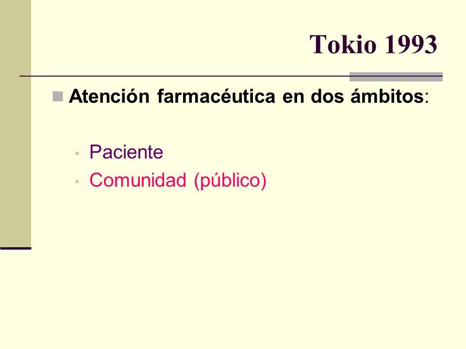 Tokio 1993 Atención farmacéutica en dos ámbitos: Paciente Comunidad (público)
