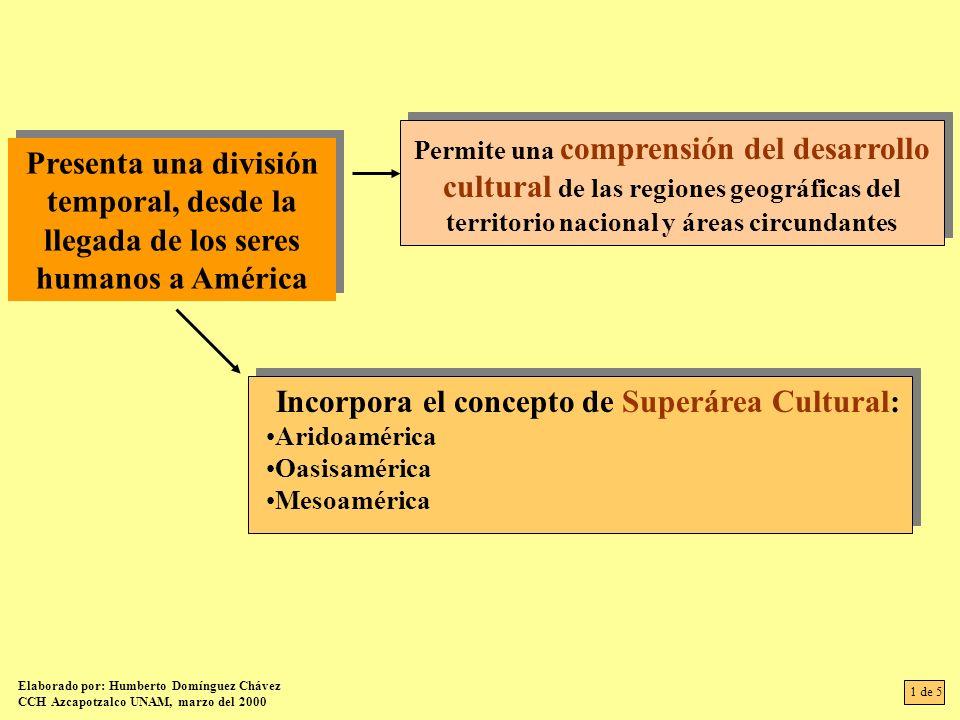 Presenta una división temporal, desde la llegada de los seres humanos a América Permite una comprensión del desarrollo cultural de las regiones geográ