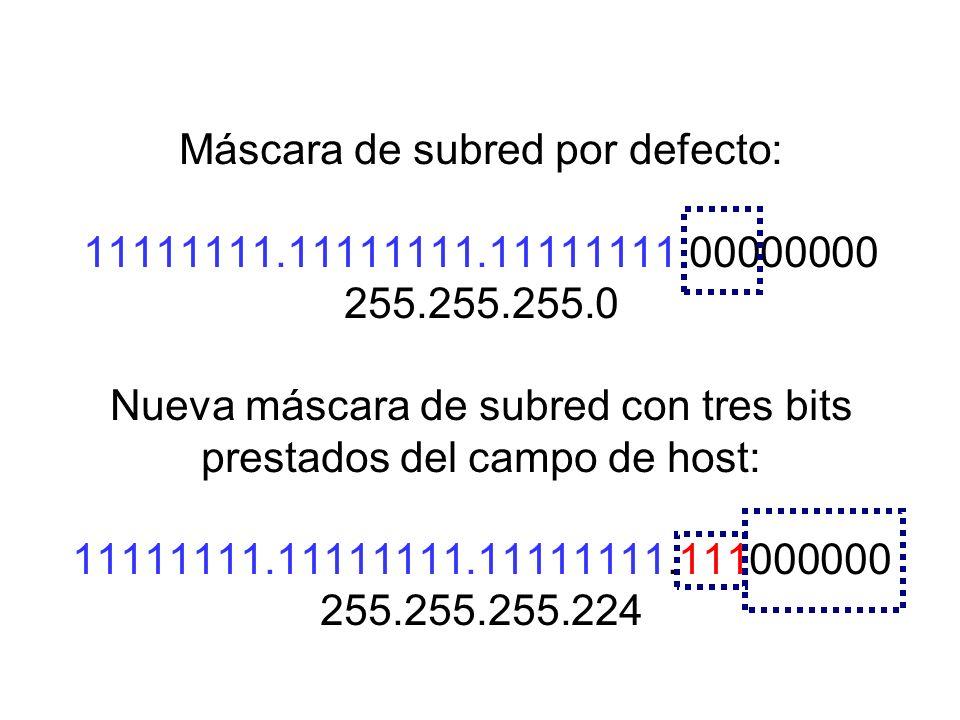 Máscara de subred por defecto: 11111111.11111111.11111111.00000000 255.255.255.0 Nueva máscara de subred con tres bits prestados del campo de host: 11