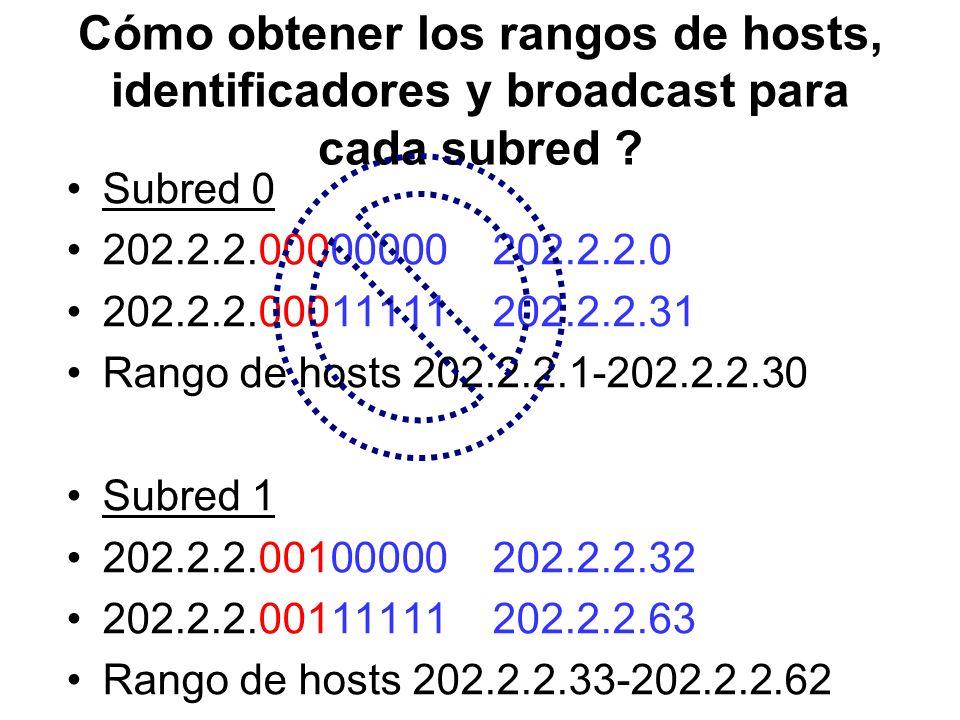 Cómo obtener los rangos de hosts, identificadores y broadcast para cada subred ? Subred 0 202.2.2.00000000 202.2.2.0 202.2.2.00011111 202.2.2.31 Rango