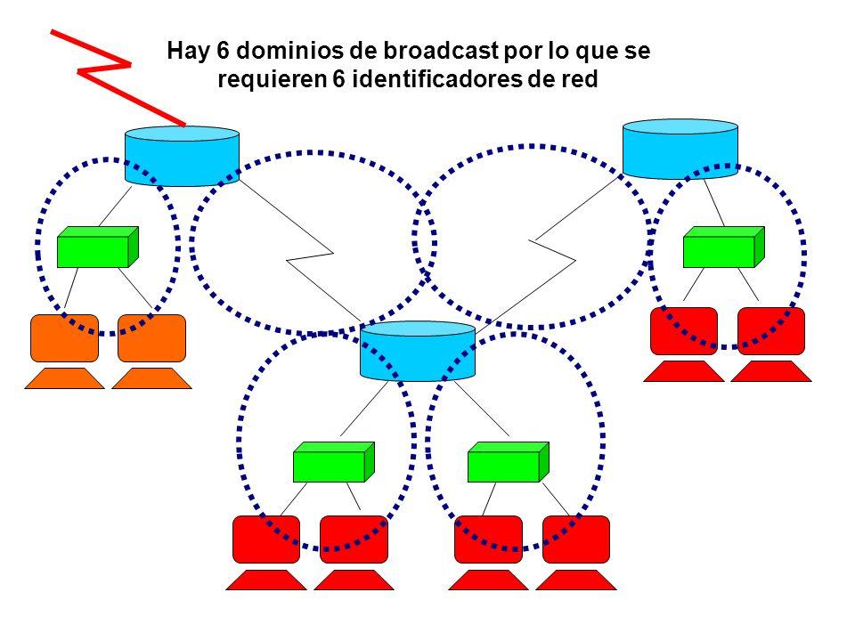 Hay 6 dominios de broadcast por lo que se requieren 6 identificadores de red
