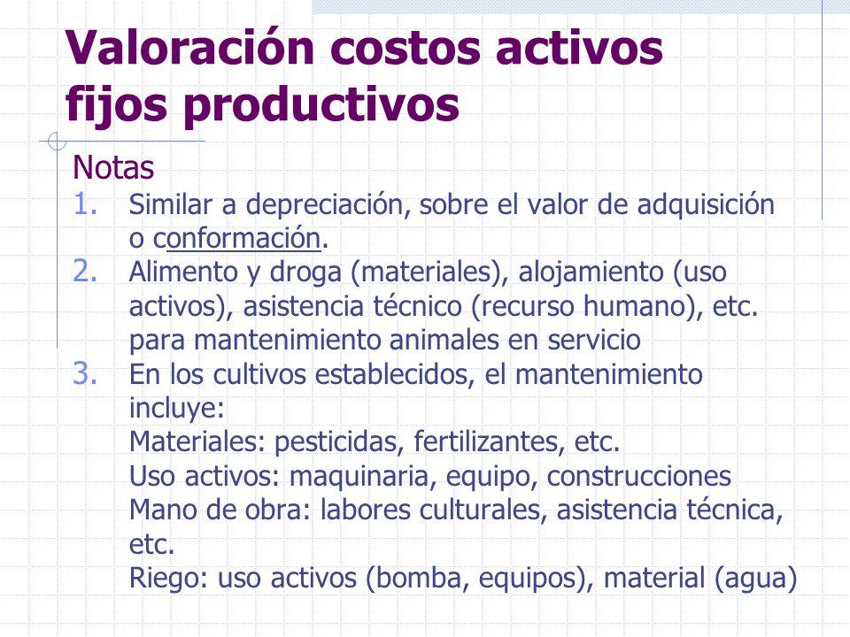 Valoración costos activos fijos productivos Notas 1. Similar a depreciación, sobre el valor de adquisición o conformación. 2. Alimento y droga (materi