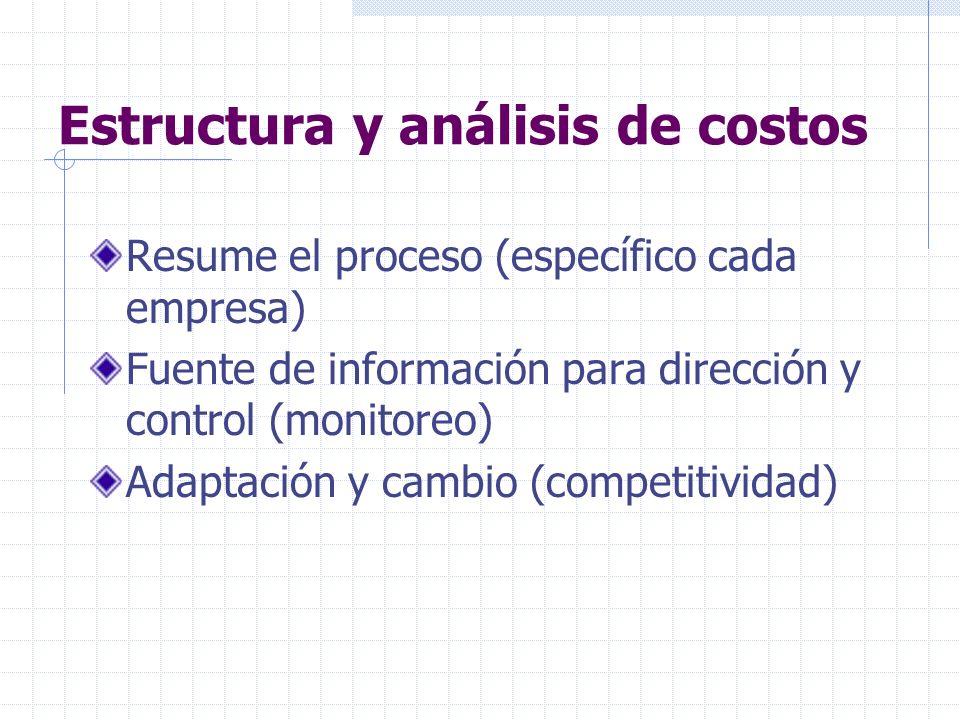 Estructura y análisis de costos Resume el proceso (específico cada empresa) Fuente de información para dirección y control (monitoreo) Adaptación y ca