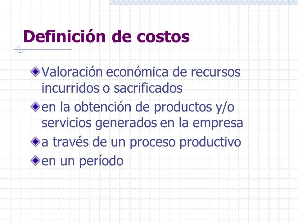 Definición de costos Valoración económica de recursos incurridos o sacrificados en la obtención de productos y/o servicios generados en la empresa a t