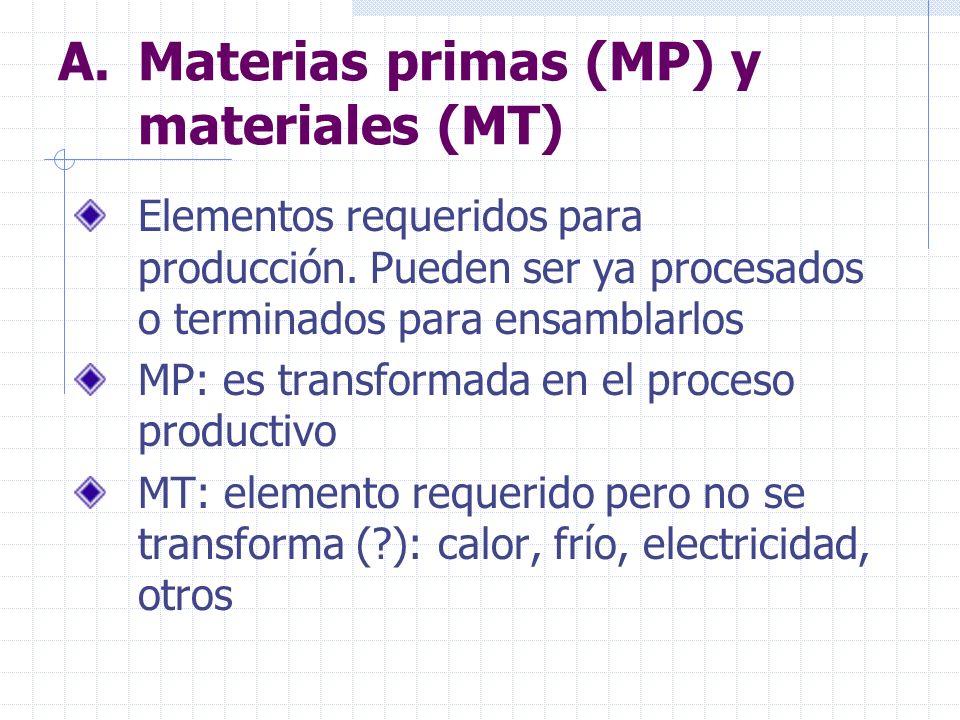 A.Materias primas (MP) y materiales (MT) Elementos requeridos para producción. Pueden ser ya procesados o terminados para ensamblarlos MP: es transfor