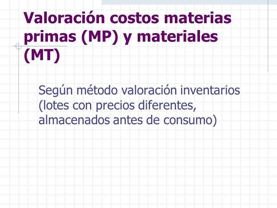 Valoración costos materias primas (MP) y materiales (MT) Según método valoración inventarios (lotes con precios diferentes, almacenados antes de consu
