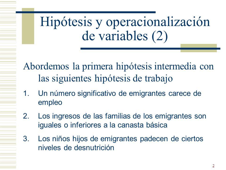 3 Hipótesis y operacionalización de variables (3) Se han determinado tres hipótesis de trabajo para la hipótesis intermedia; ahora, definamos las variables de la hipótesis general, intermedia y de trabajo.
