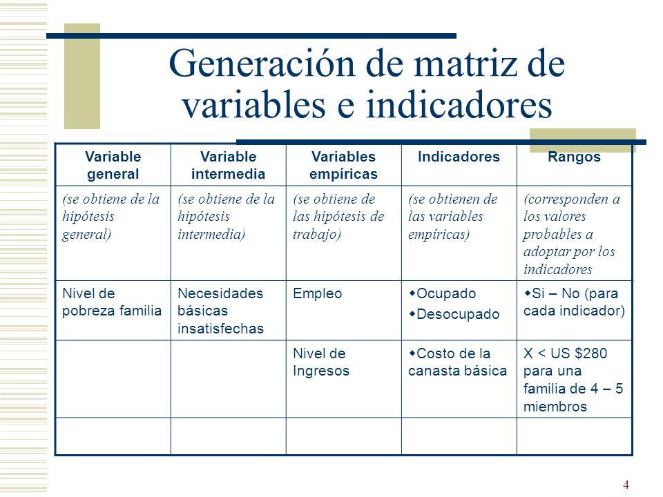 4 Generación de matriz de variables e indicadores Variable general Variable intermedia Variables empíricas IndicadoresRangos (se obtiene de la hipótes