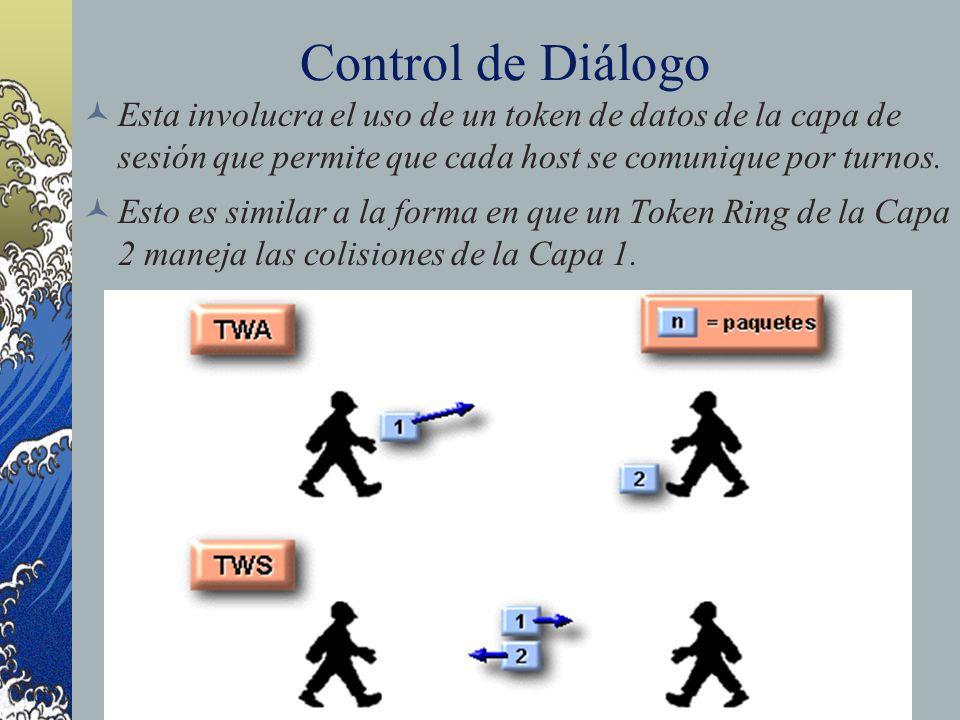 Control de Diálogo Esta involucra el uso de un token de datos de la capa de sesión que permite que cada host se comunique por turnos. Esto es similar