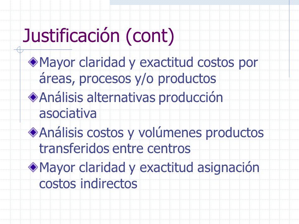 Justificación (cont) Mayor claridad y exactitud costos por áreas, procesos y/o productos Análisis alternativas producción asociativa Análisis costos y