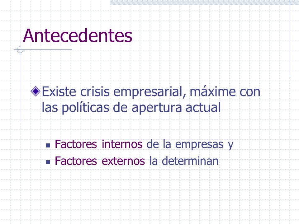 Antecedentes Existe crisis empresarial, máxime con las políticas de apertura actual Factores internos de la empresas y Factores externos la determinan