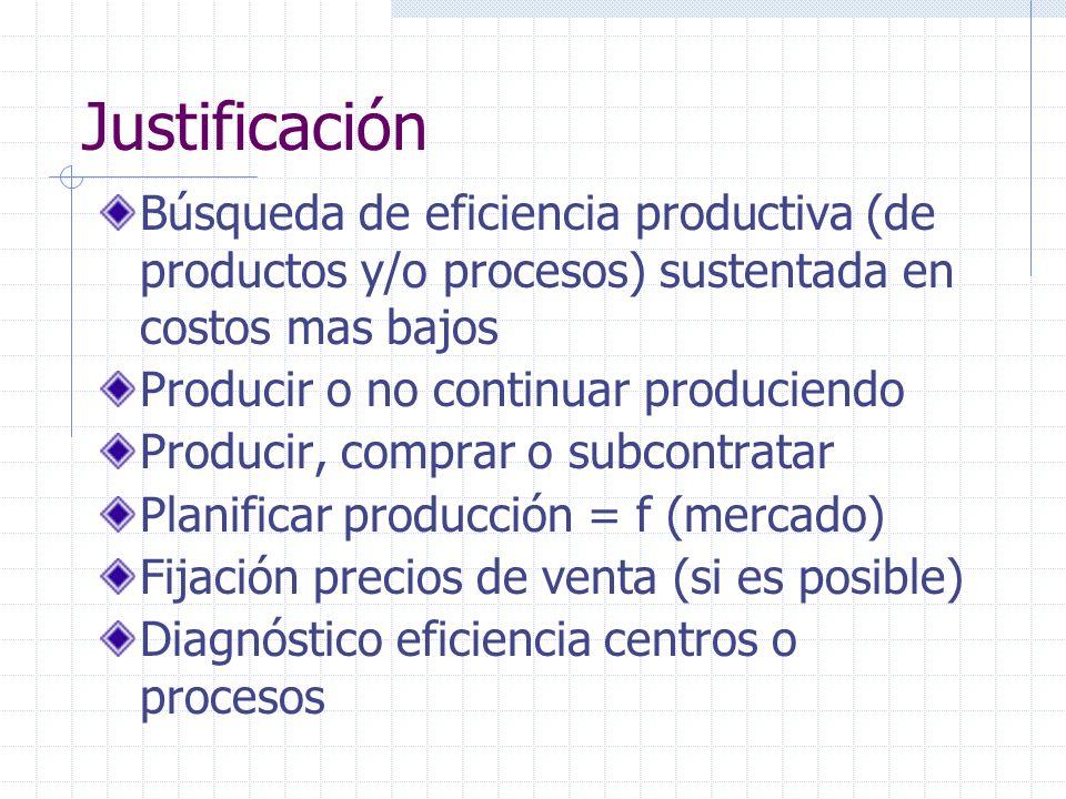 Justificación (cont) Mayor claridad y exactitud costos por áreas, procesos y/o productos Análisis alternativas producción asociativa Análisis costos y volúmenes productos transferidos entre centros Mayor claridad y exactitud asignación costos indirectos