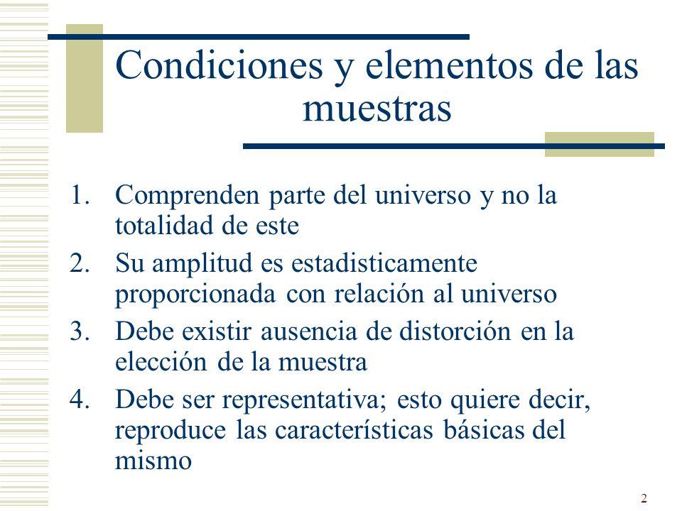 2 Condiciones y elementos de las muestras 1.Comprenden parte del universo y no la totalidad de este 2.Su amplitud es estadisticamente proporcionada co