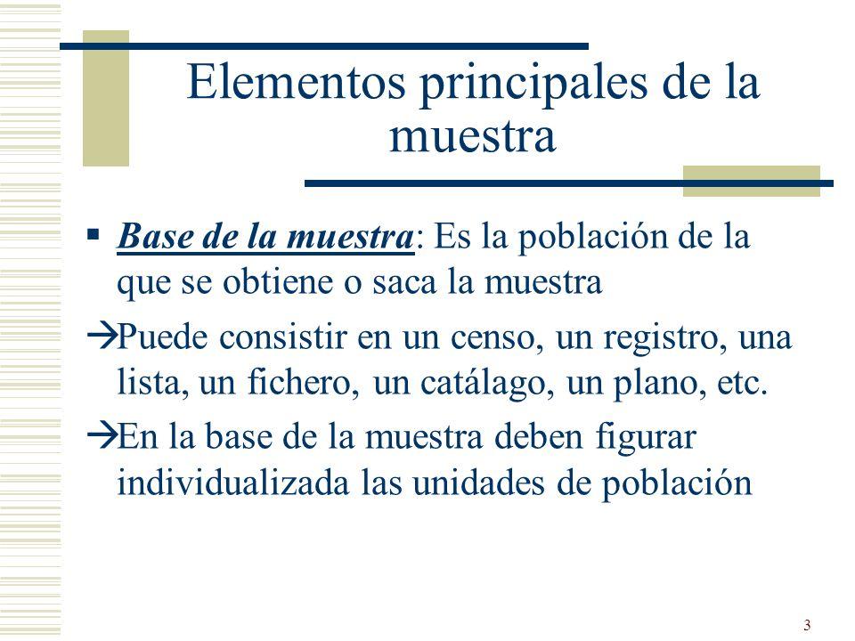 3 Elementos principales de la muestra Base de la muestra: Es la población de la que se obtiene o saca la muestra Puede consistir en un censo, un regis