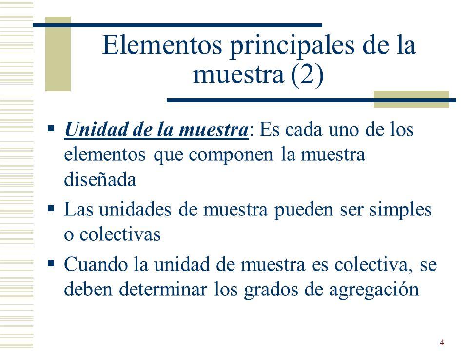 4 Elementos principales de la muestra (2) Unidad de la muestra: Es cada uno de los elementos que componen la muestra diseñada Las unidades de muestra