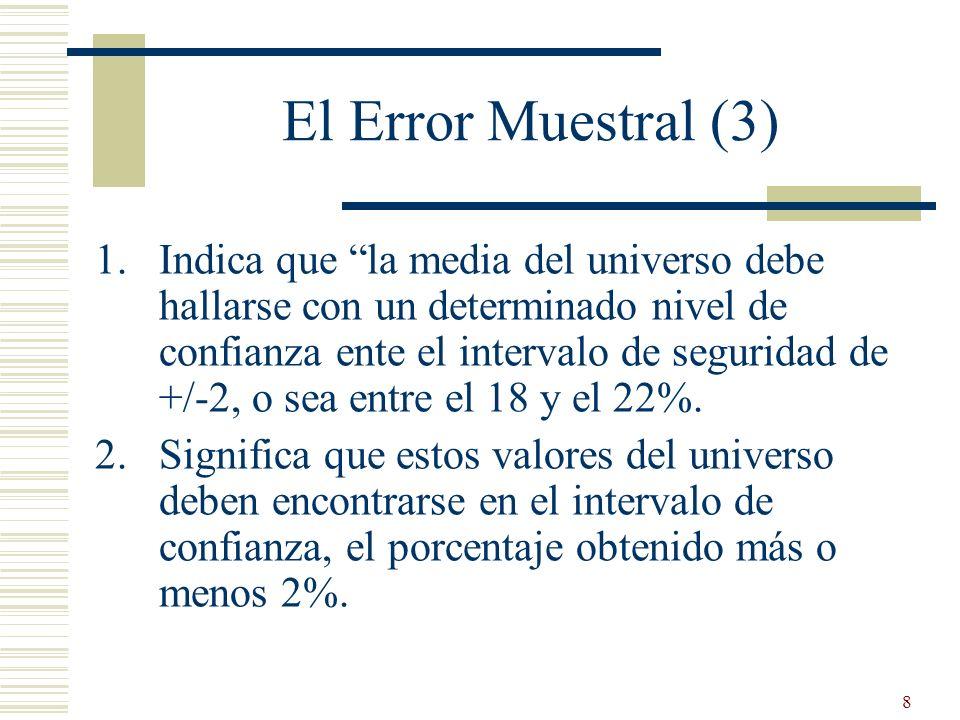 8 El Error Muestral (3) 1.Indica que la media del universo debe hallarse con un determinado nivel de confianza ente el intervalo de seguridad de +/-2,